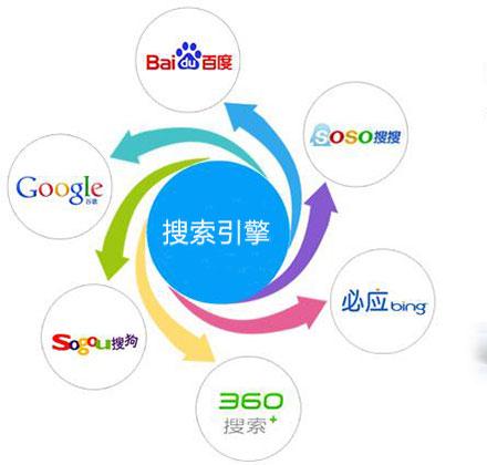 seo不仅仅是技术的问题,更是思维
